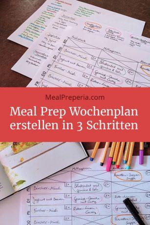 3-Schritte-zum-Meal-Prep-Wochenplan