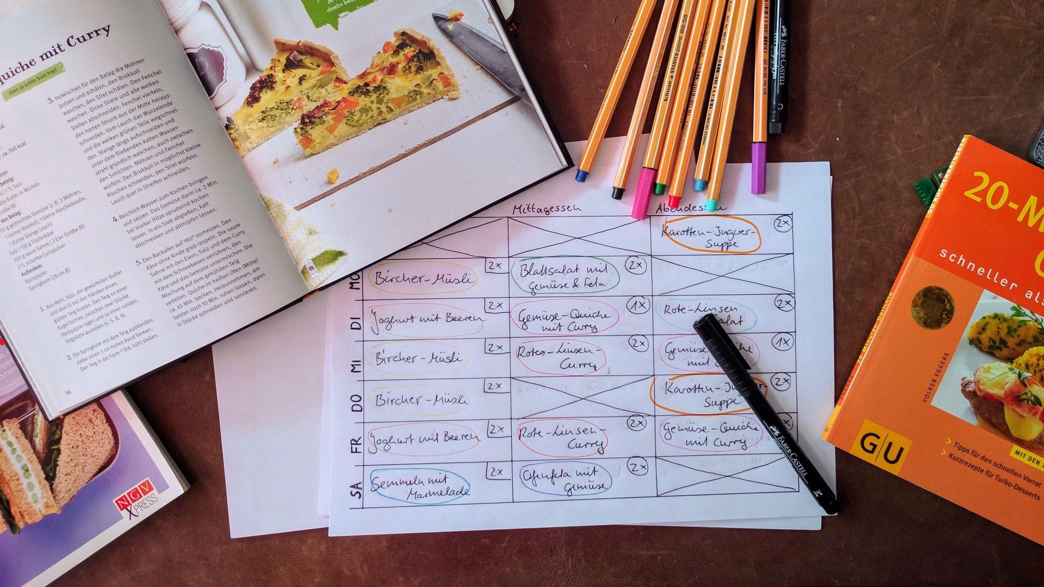 3 Schritte zum Meal Prep Wochenplan